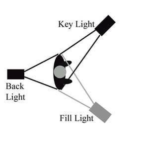 three-point-lighting-diagram