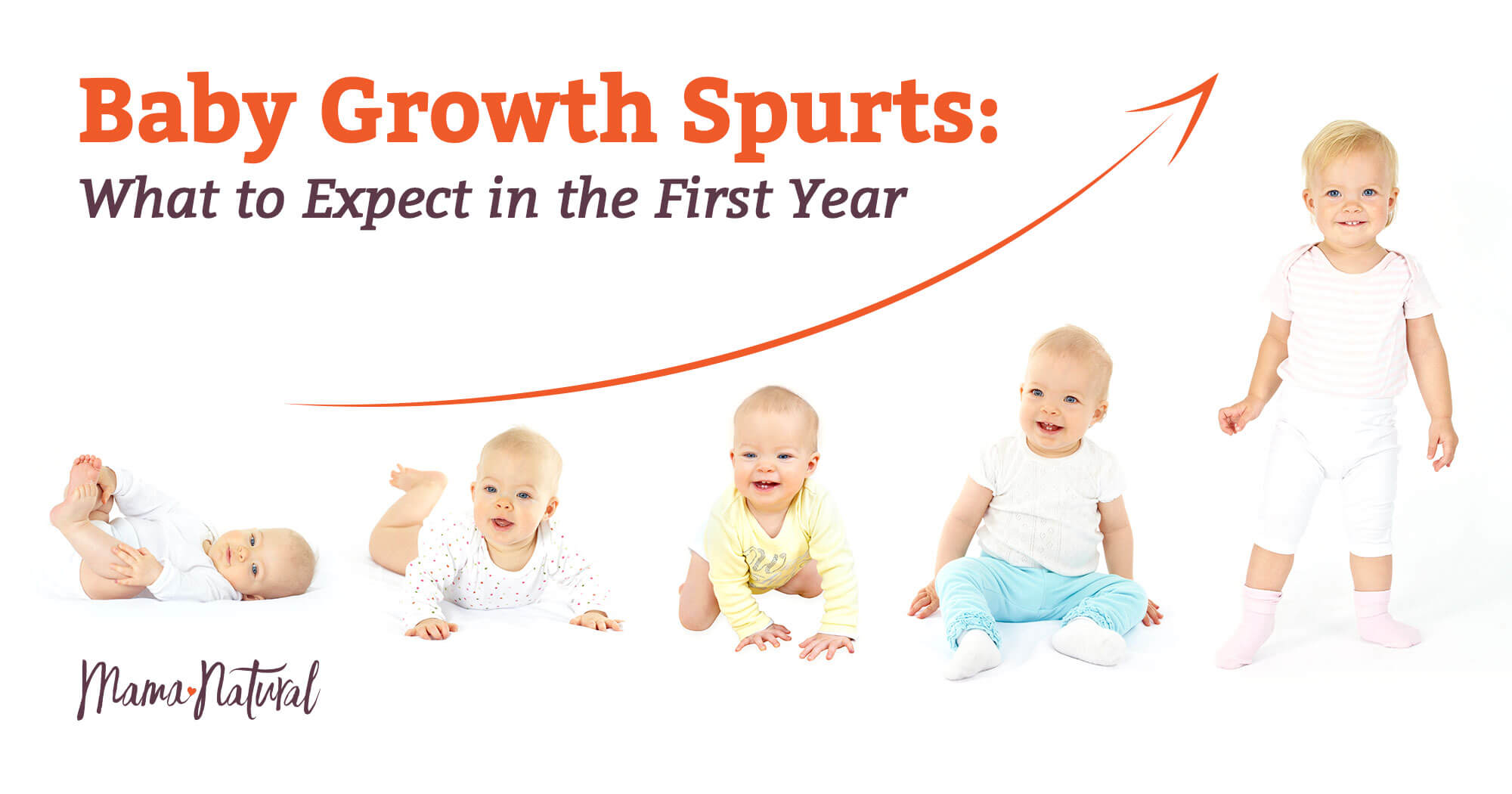 Baby Growth Spurts: Timeline, Signs, and How to Cope | Mama Natural