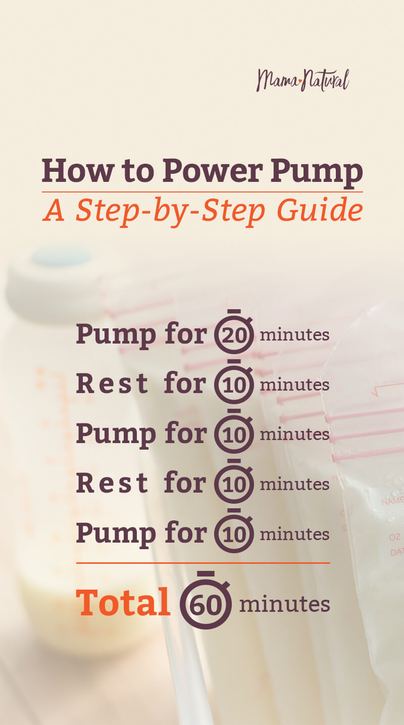 Can-Power-Pumping-Save-Your-Milk-Supply-Find-Out-Now-PIN.jpg