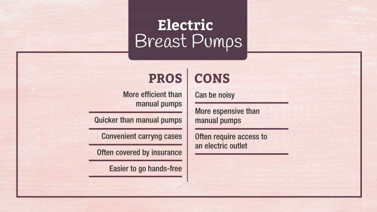 The Best Breast Pumps For Breastfeeding Moms Mama Natural