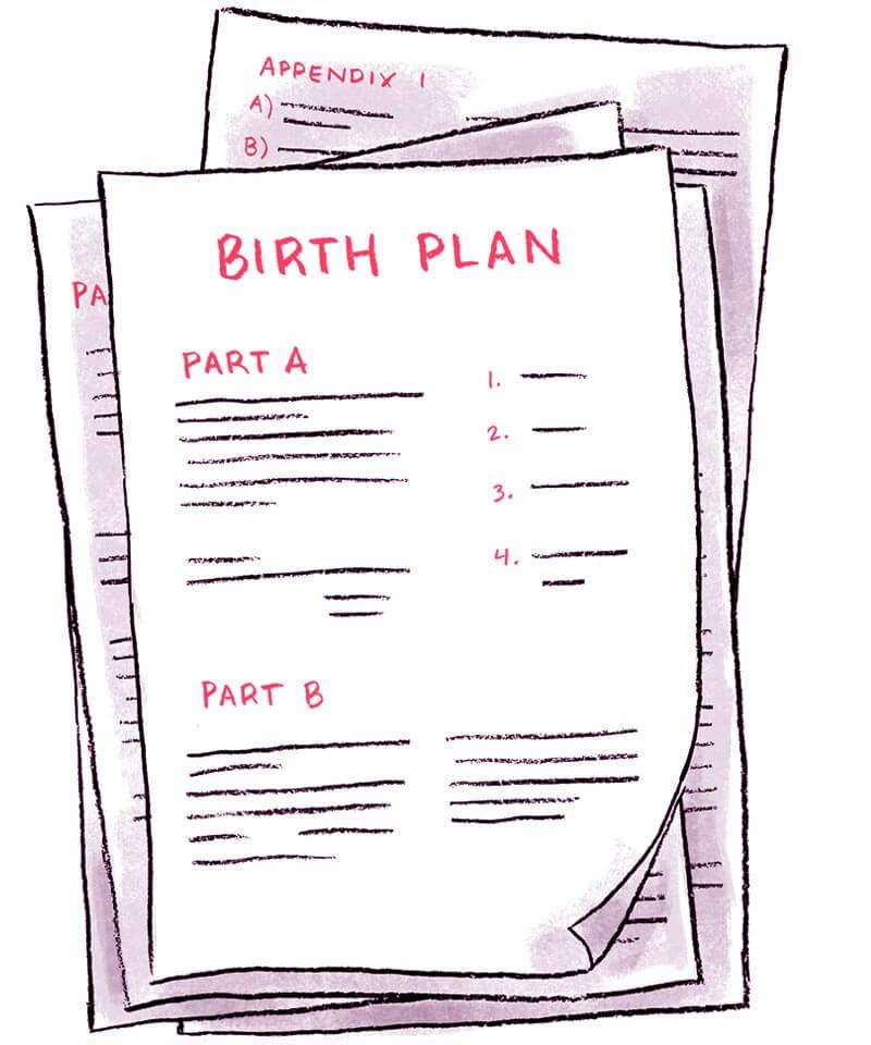 Free Visual Birth Plan Template That Nurses Won T Scoff At