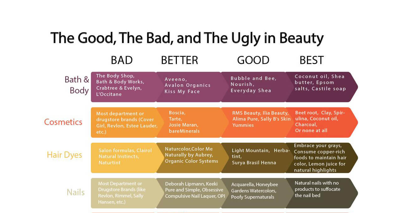 Natural Hair And Beauty Products The Good Bad Ugly Jill Day Cream