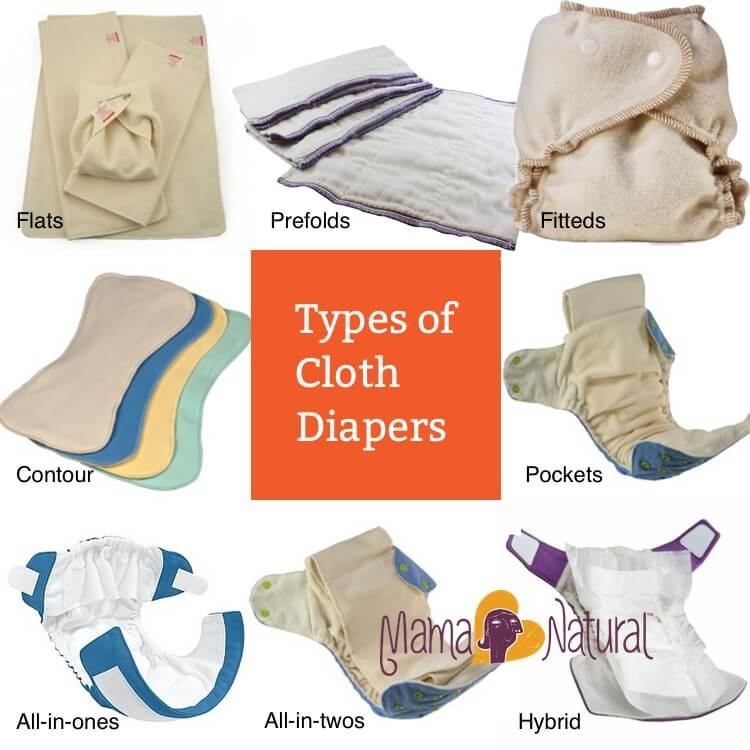 cloth diapering 101 everything you need to know to get started mama natural. Black Bedroom Furniture Sets. Home Design Ideas